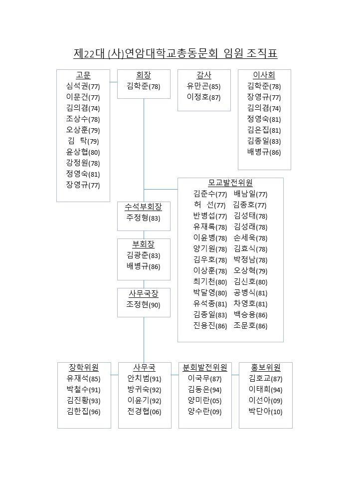 22대 임원 조직표(2020).jpg